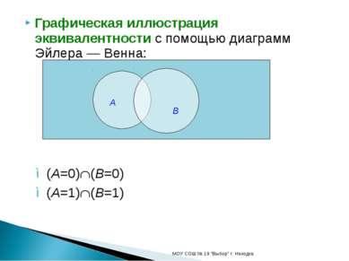 Графическая иллюстрация эквивалентности с помощью диаграмм Эйлера — Венна: (A...