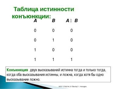 "Таблица истинности конъюнкции: МОУ СОШ № 19 ""Выбор"" г. Находка Конъюнкция дву..."