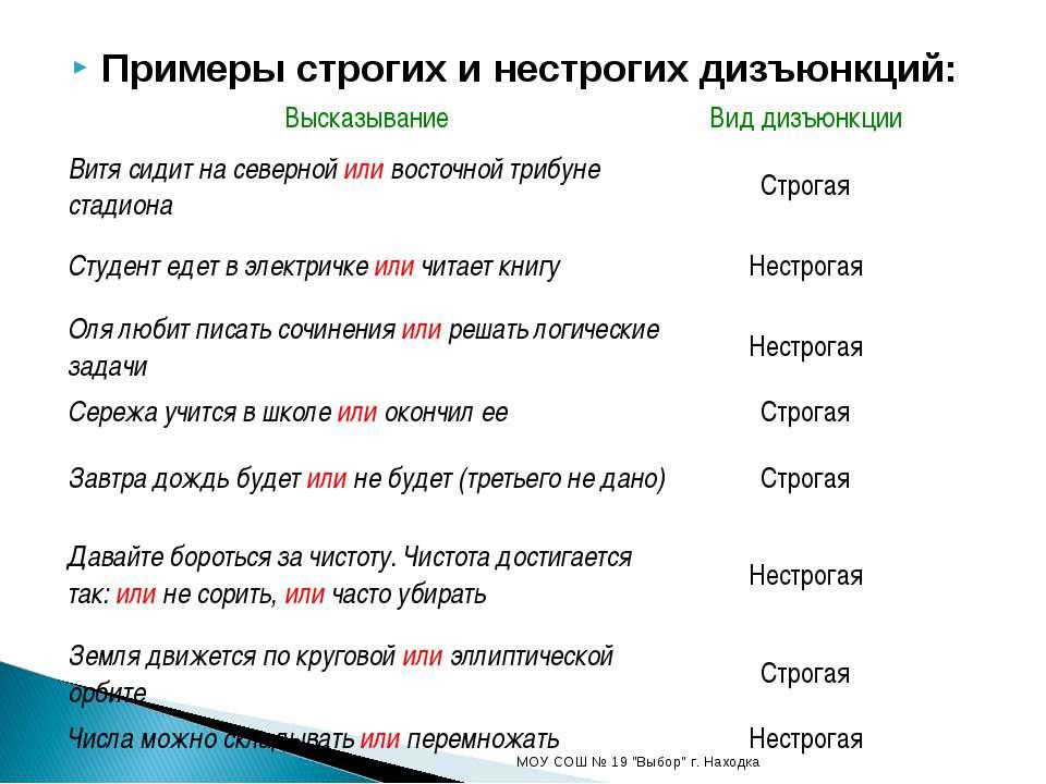 """Примеры строгих и нестрогих дизъюнкций: МОУ СОШ № 19 """"Выбор"""" г. Находка Выска..."""