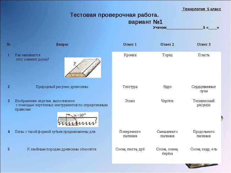 Технология 5 класс Тестовая проверочная работа. вариант №1 Ученик____________...