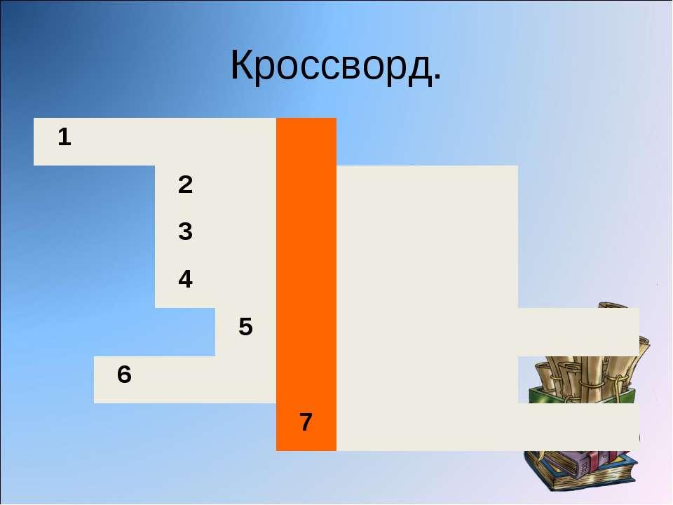 Кроссворд. 1 2 3 4 5 6 7