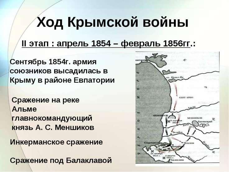 Ход Крымской войны II этап : апрель 1854 – февраль 1856гг.: Сентябрь 1854г. а...