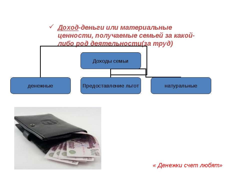 Доход-деньги или материальные ценности, получаемые семьей за какой-либо род д...