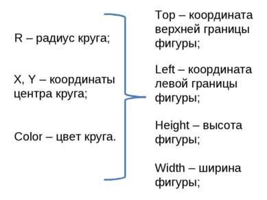 X, Y – координаты центра круга; R – радиус круга; Color – цвет круга. Top – к...