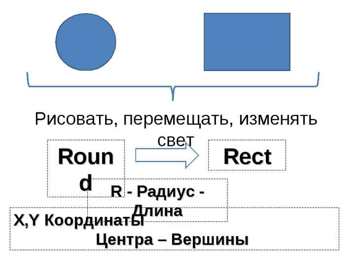 Рисовать, перемещать, изменять свет Round Rect R - Радиус - Длина X,Y Координ...