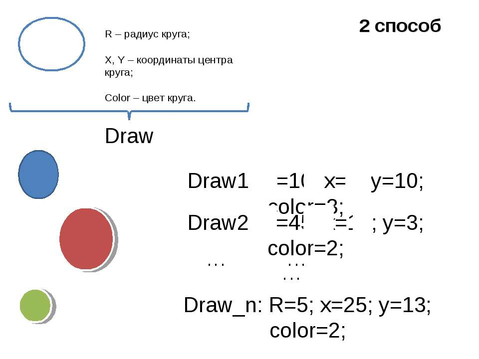 Draw1: R=10; x=5; y=10; color=3; Draw2: R=45; x=15; y=3; color=2; Draw_n: R=5...