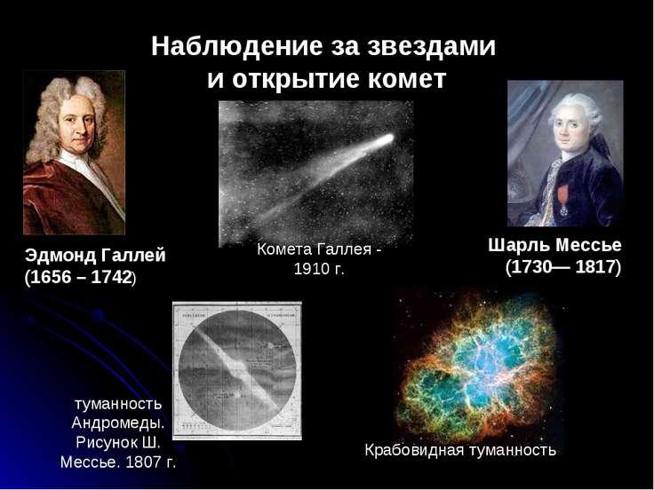 Наблюдение за звездами и открытие комет Шарль Мессье (1730— 1817) Эдмонд Галл...