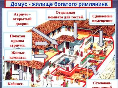 Домус - жилище богатого римлянина Кабинет. Жилые комнаты. Покатая крыша атриу...