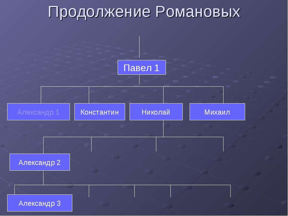 Продолжение Романовых Павел 1 Александр 1 Константин Николай Михаил Александр...