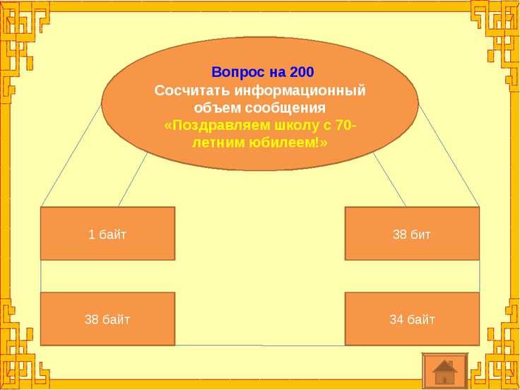 Вопрос на 200 Сосчитать информационный объем сообщения «Поздравляем школу с 7...