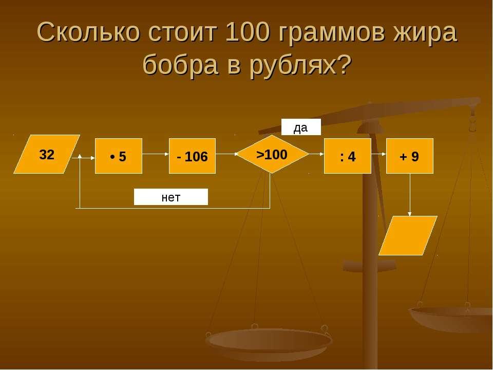 Сколько стоит 100 граммов жира бобра в рублях? 32 • 5 - 106