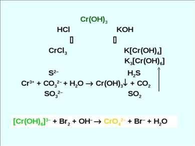 Сr(OH)3 HCl KOH CrCl3 K[Cr(OH)4] K3[Cr(OH)6] S2– H2S Cr3+ + CO32– + H2O Cr(OH...