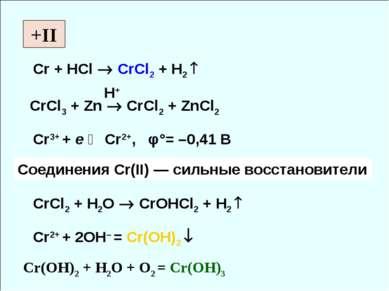 +II Cr + HCl CrCl2 + H2 CrCl3 + Zn CrCl2 + ZnCl2 Cr3+ + e ⇄ Cr2+, φ°= –0,41 B...