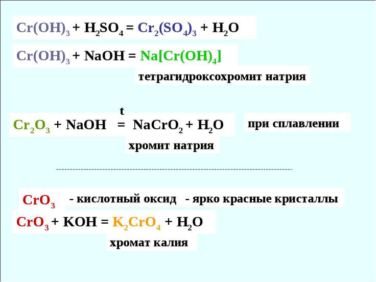 Cr(OH)3 + H2SO4 = Cr2(SO4)3 + H2O Cr(OH)3 + NaOH = Na[Cr(OH)4] тетрагидроксох...