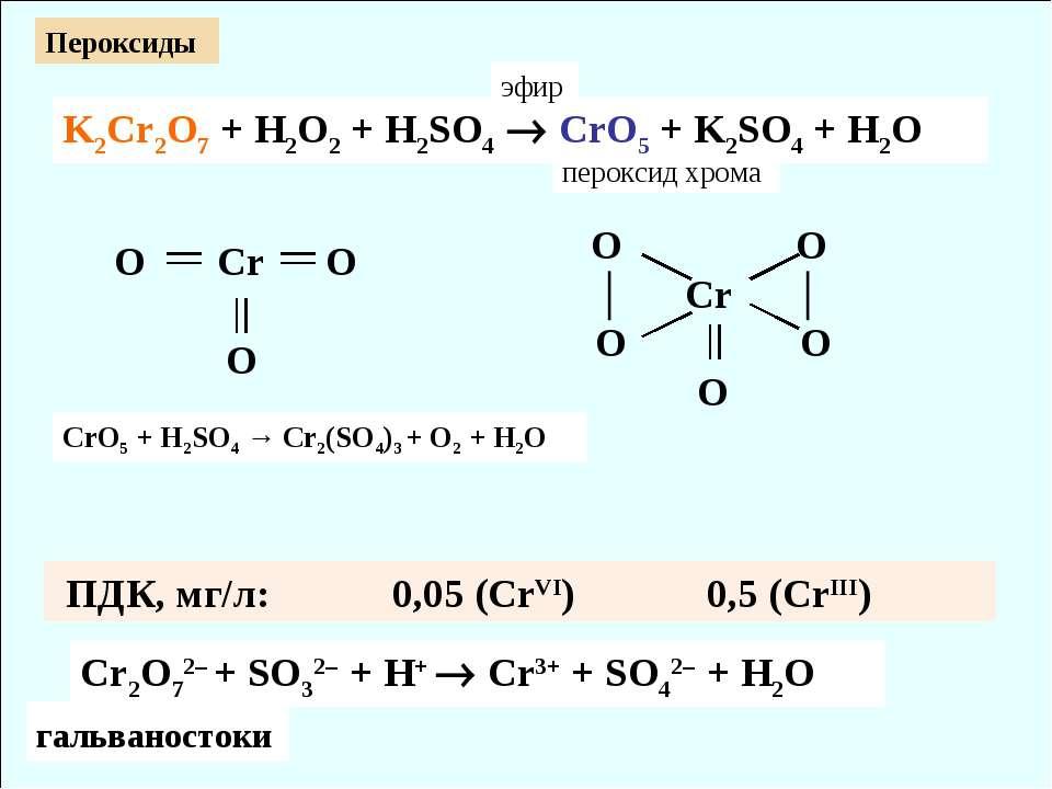 Cr2O72– + SO32– + H+ Cr3+ + SO42– + H2O ПДК, мг/л: 0,05 (CrVI) 0,5 (CrIII) K2...