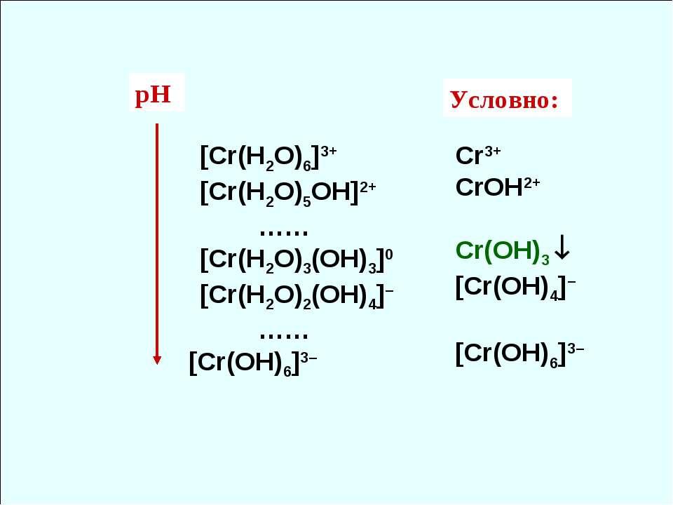 [Cr(H2O)6]3+ [Cr(H2O)5OH]2+ …… [Cr(H2O)3(OH)3]0 [Cr(H2O)2(OH)4]– …… [Cr(OH)6]...