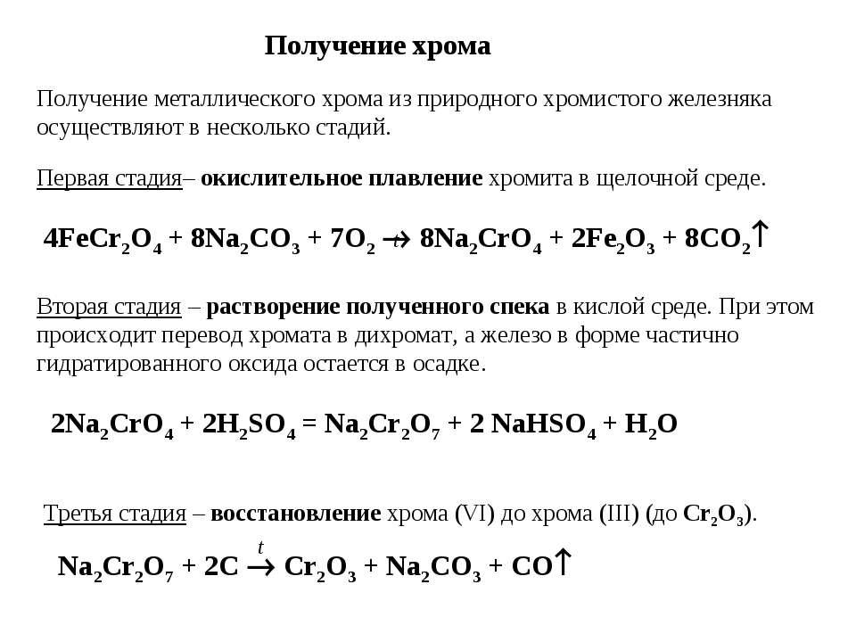 Получение хрома Получение металлического хрома из природного хромистого желез...