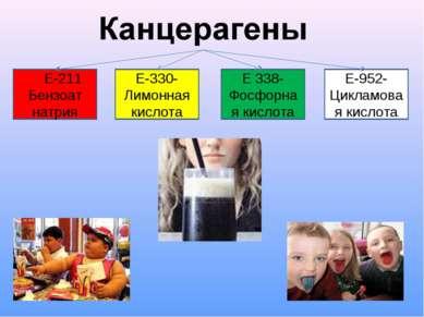 Е-211 Бензоат натрия Е-330- Лимонная кислота Е 338- Фосфорная кислота Е-952- ...
