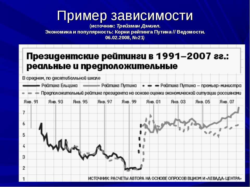 * Пример зависимости (источник: Трейзман Дэниел. Экономика и популярность: Ко...