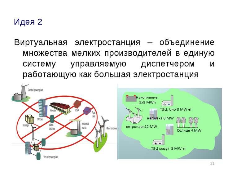 Идея 2 Виртуальная электростанция – объединение множества мелких производител...