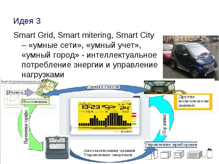 Идея 3 Smart Grid, Smart mitering, Smart City – «умные сети», «умный учет», «...