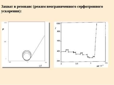 Захват в резонанс (режим неограниченного серфотронного ускорения):