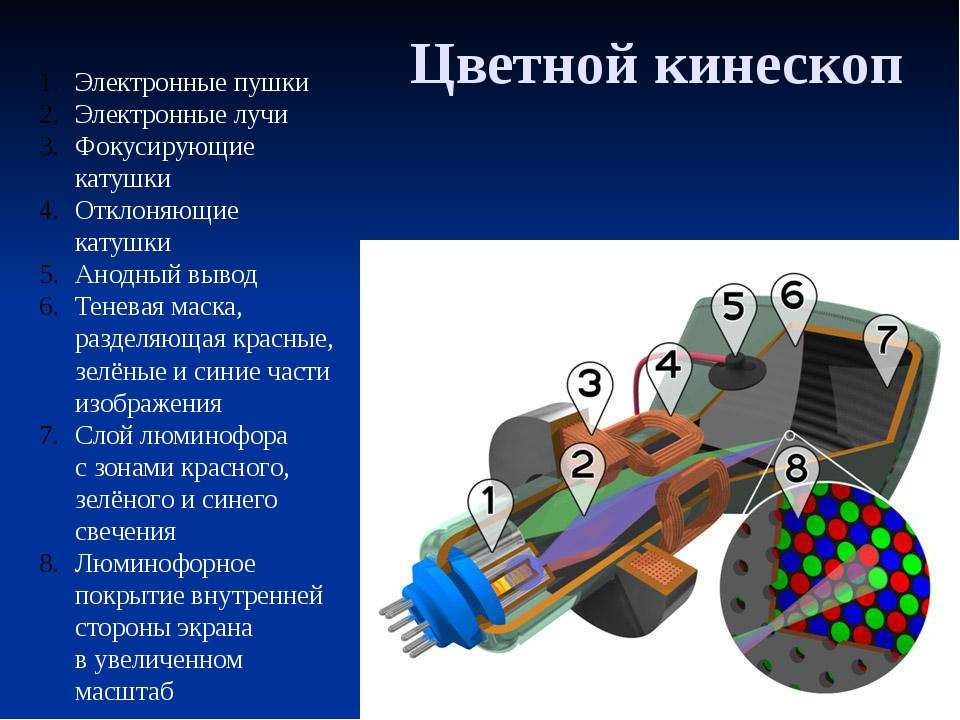 Башня Останкинского телецентра высотой 540 м обеспечивает прием в радиусе 120...