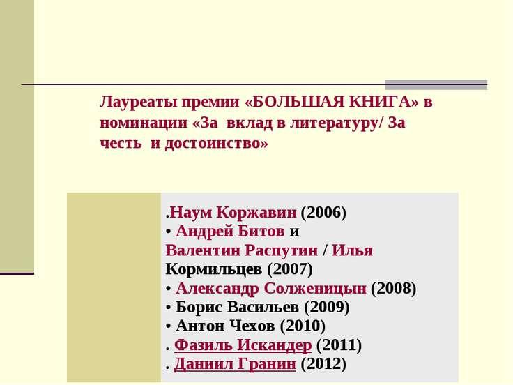 Лауреаты премии «БОЛЬШАЯ КНИГА» в номинации «За вклад в литературу/ За честь ...