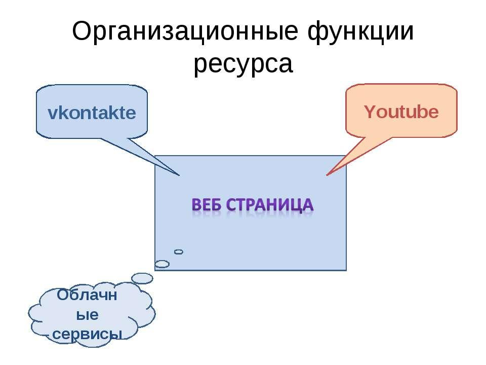 Организационные функции ресурса Youtube vkontakte Облачные сервисы