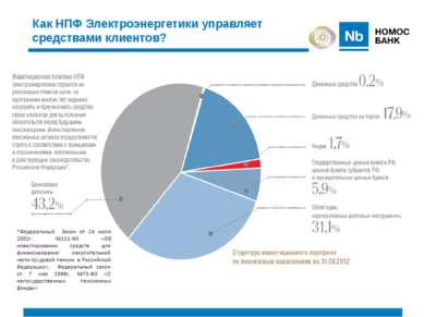 Как НПФ Электроэнергетики управляет средствами клиентов?