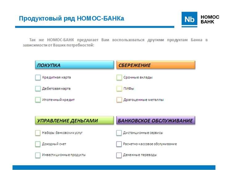 Продуктовый ряд НОМОС-БАНКа