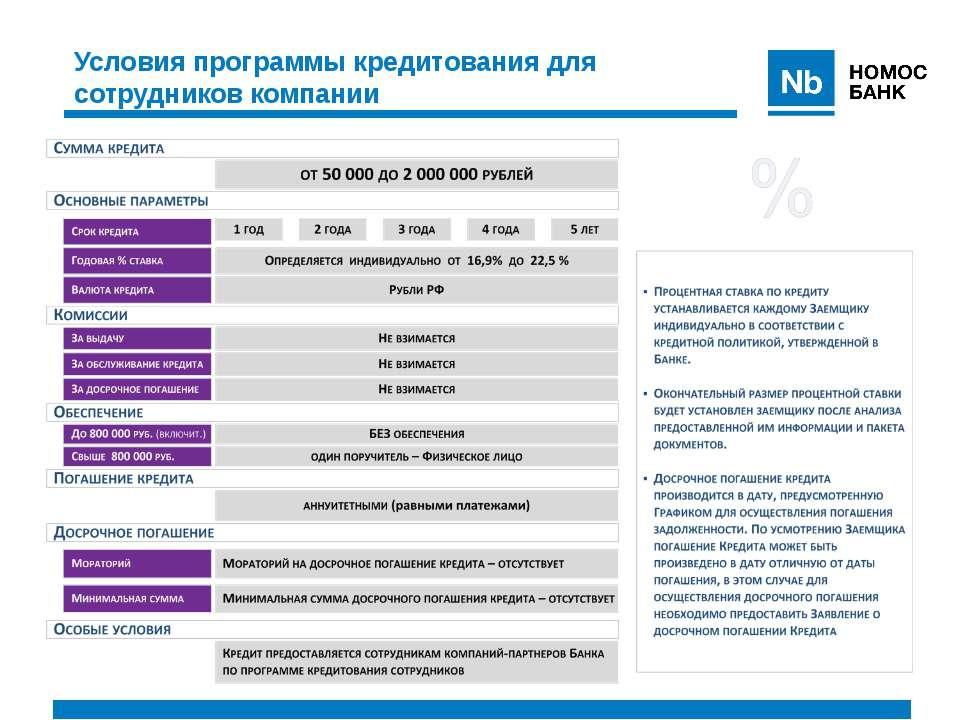 Условия программы кредитования для сотрудников компании