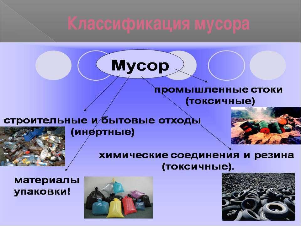Классификация мусора