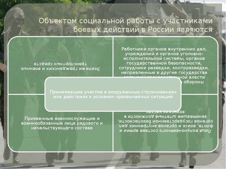 Объектом социальной работы с участниками боевых действий в России являются