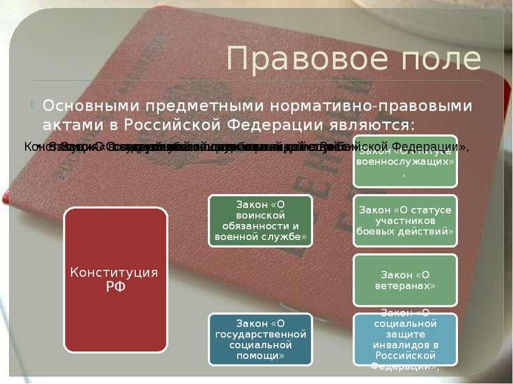 Правовое поле Основными предметными нормативно-правовыми актами в Российской ...