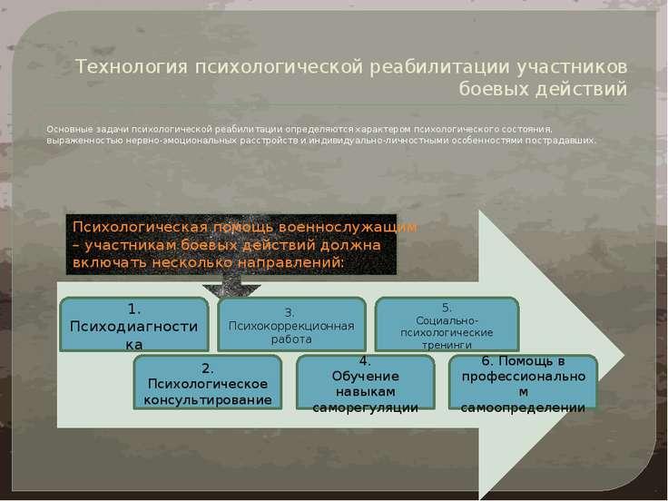 Технология психологической реабилитации участников боевых действий Основные з...
