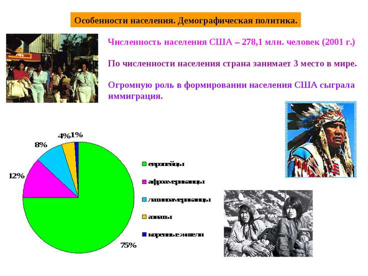 Особенности населения. Демографическая политика. Численность населения США – ...