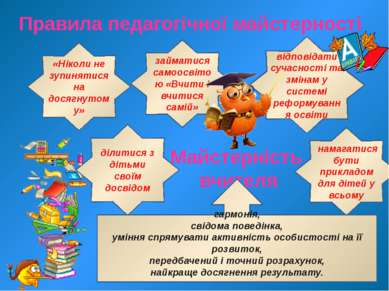 Правила педагогічної майстерності «Ніколи не зупинятися на досягнутому» займа...