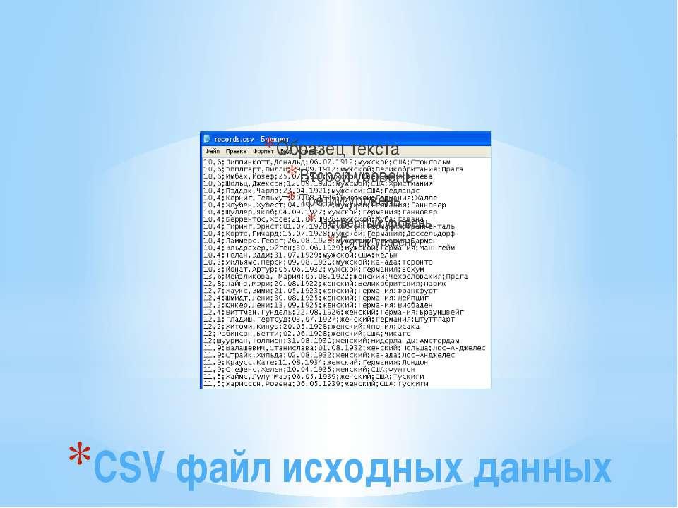 CSV файл исходных данных
