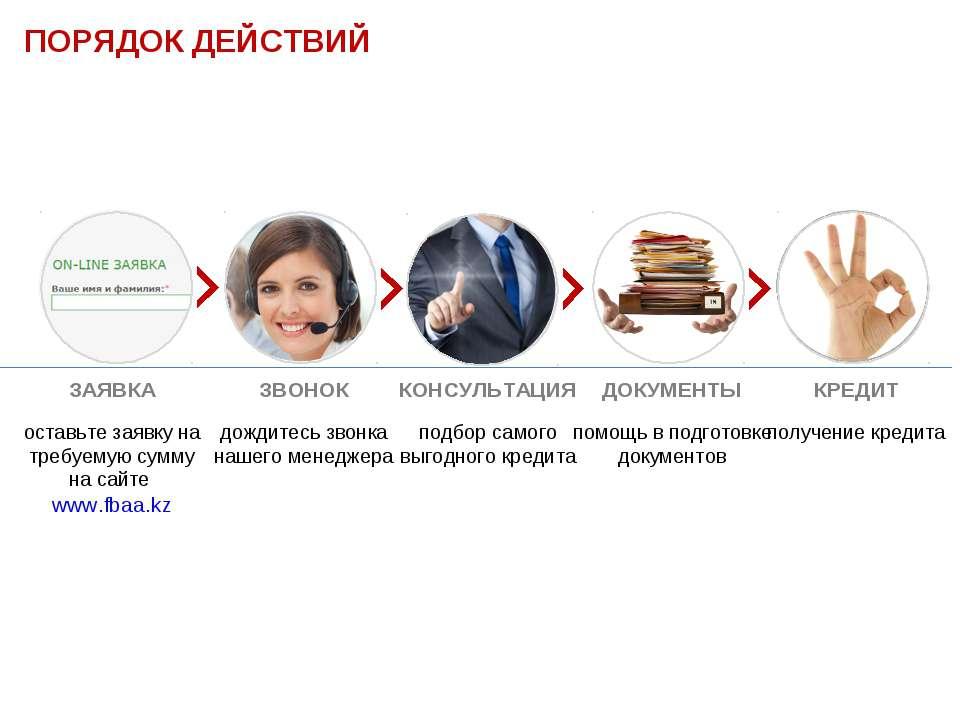 ПОРЯДОК ДЕЙСТВИЙ оставьте заявку на требуемую сумму на сайте www.fbaa.kz ЗАЯВ...