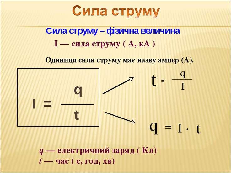 q — електричний заряд ( Кл) t — час ( с, год, хв) Одиниця сили струму має наз...