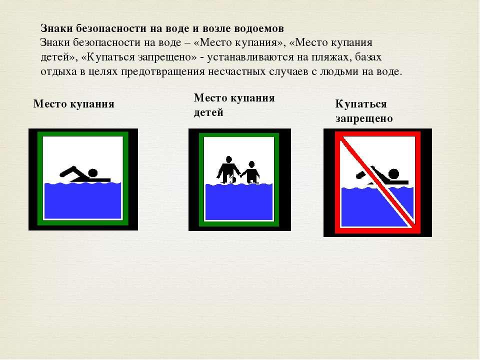 Знаки безопасности на воде и возле водоемов Знаки безопасности на воде – «Мес...