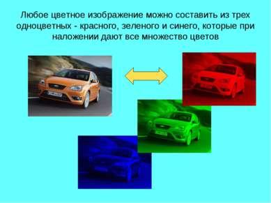 Любое цветное изображение можно составить из трех одноцветных - красного, зел...
