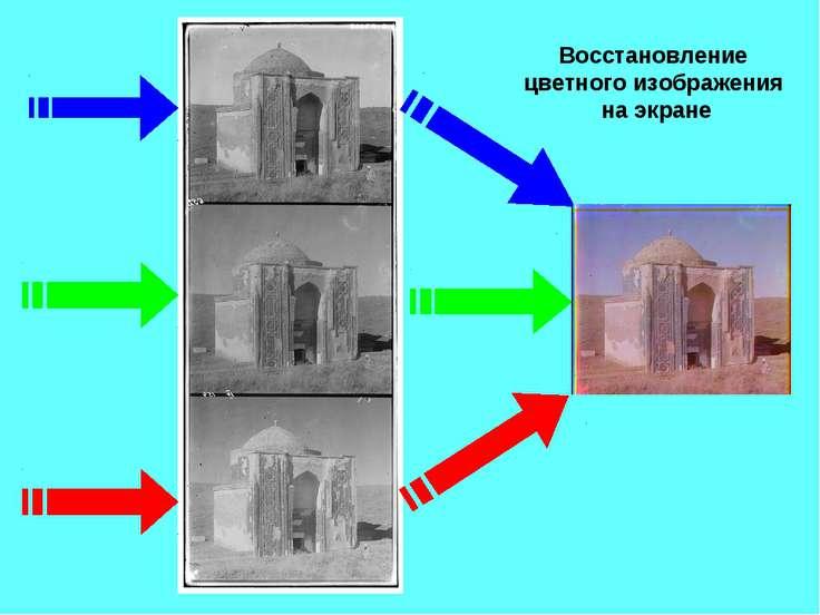 Восстановление цветного изображения на экране