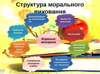 Структура морального виховання Моральне виховання Любов до батьків Дисципліно...