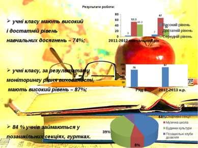 Результати роботи: учні класу мають високий і достатній рівень навчальних дос...
