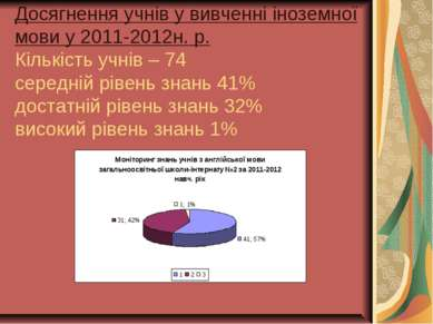 Досягнення учнів у вивченні іноземної мови у 2011-2012н. р. Кількість учнів –...
