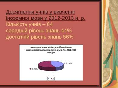 Досягнення учнів у вивченні іноземної мови у 2012-2013 н. р. Кількість учнів ...
