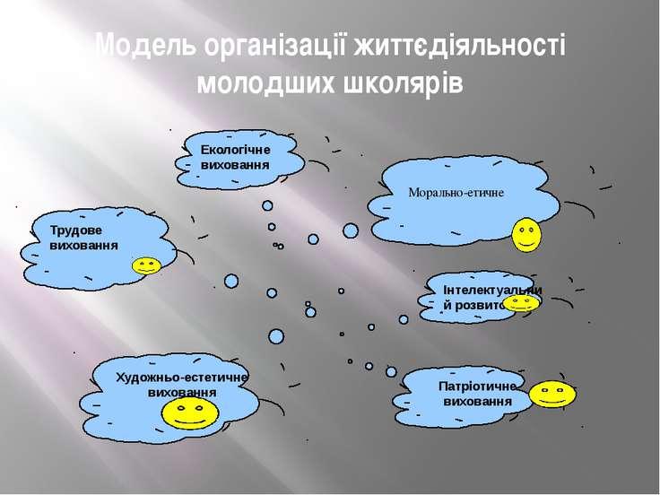 Модель організації життєдіяльності молодших школярів Морально-етичне Трудове ...