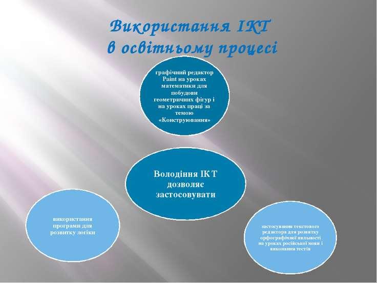 Використання ІКТ в освітньому процесі